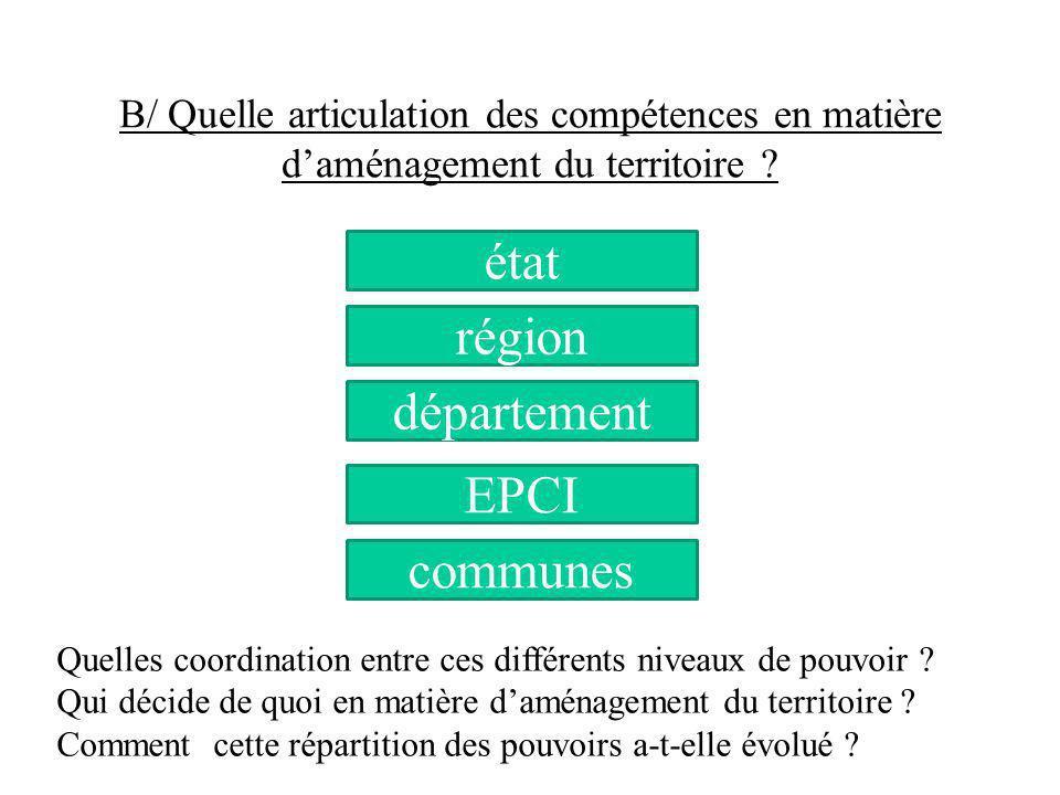 B/ Quelle articulation des compétences en matière daménagement du territoire ? état région département EPCI communes Quelles coordination entre ces di