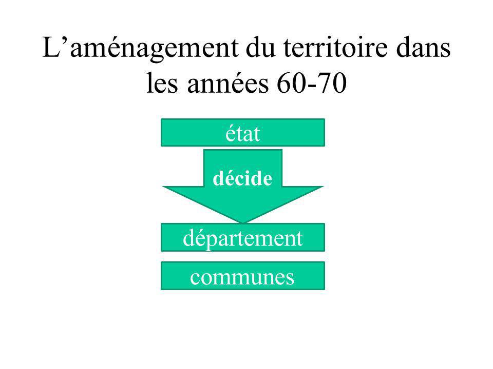 Laménagement du territoire dans les années 60-70 état département communes décide
