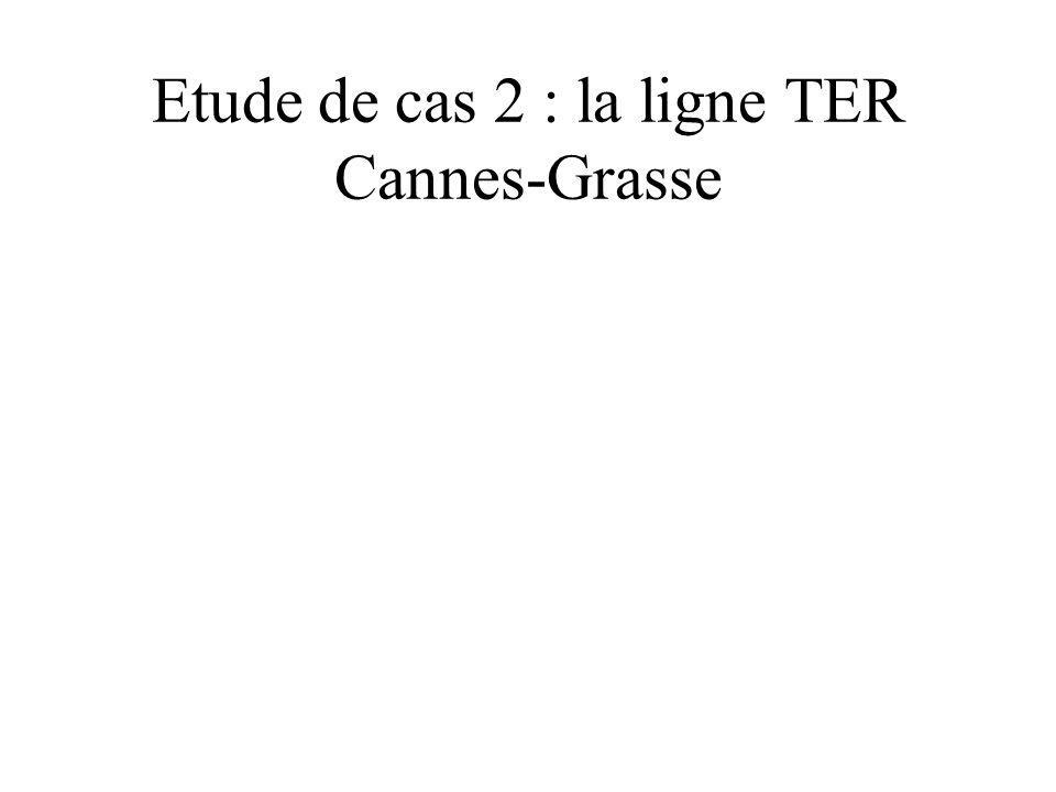 Etude de cas 2 : la ligne TER Cannes-Grasse