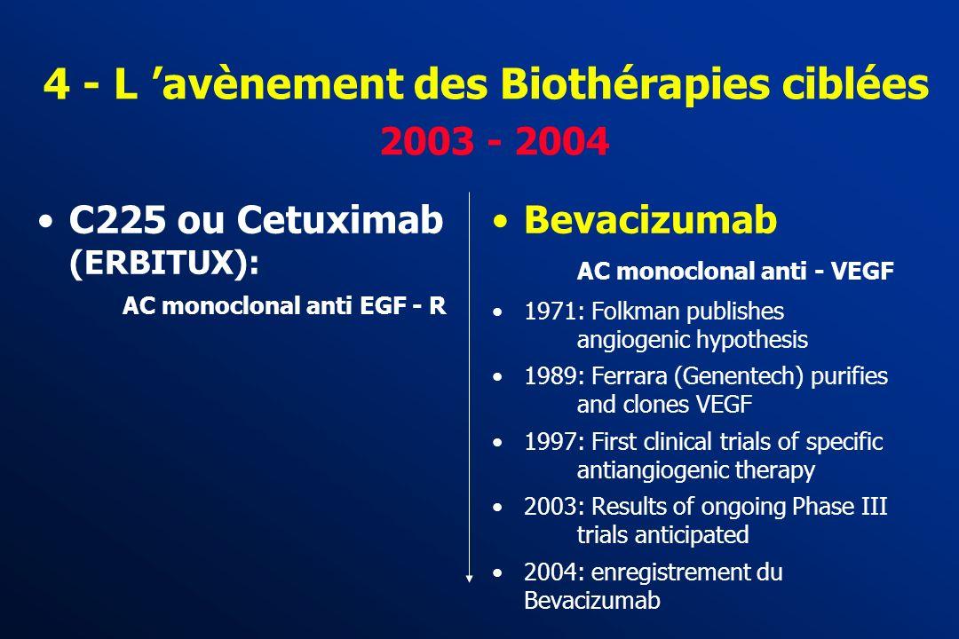 Etude BOND : Cetuximab + CPT-11 vs Cetuximab Conclusions Erbitux-CPT11 > Erbitux seul contrôle plus d une fois/2 la progression tumorale (56%) Efficac