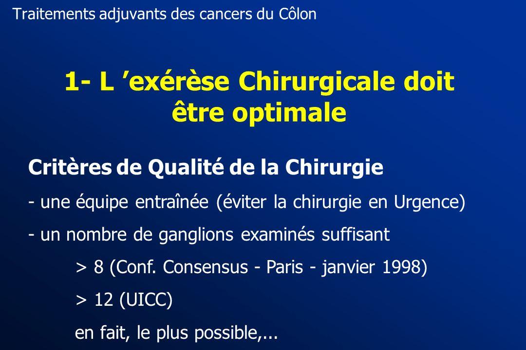 Progrès dans la prise en charge en France (Côte d Or - 1976-1998)* augmentation du taux de résection de 69 à 92 % augmentation du taux de stades I-II