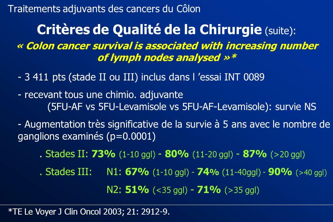 Traitements adjuvants des cancers du Côlon 1- L exérèse Chirurgicale doit être optimale Critères de Qualité de la Chirurgie - une équipe entraînée (év