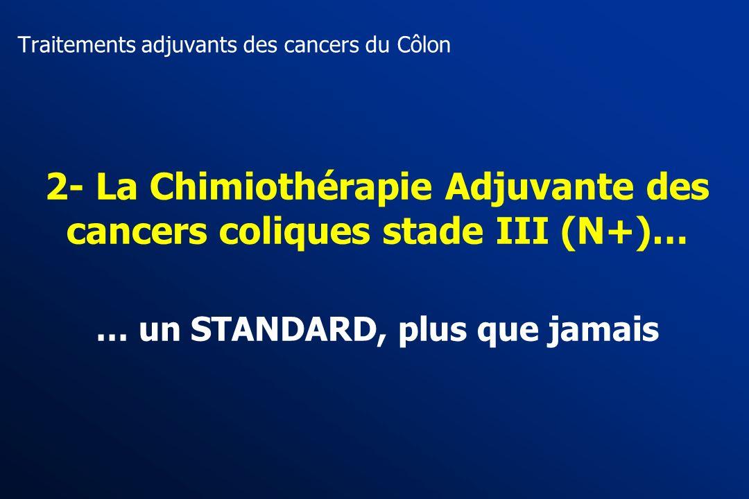 Traitements adjuvants des cancers du Côlon Critères de Qualité de la Chirurgie (suite): « Colon cancer survival is associated with increasing number o
