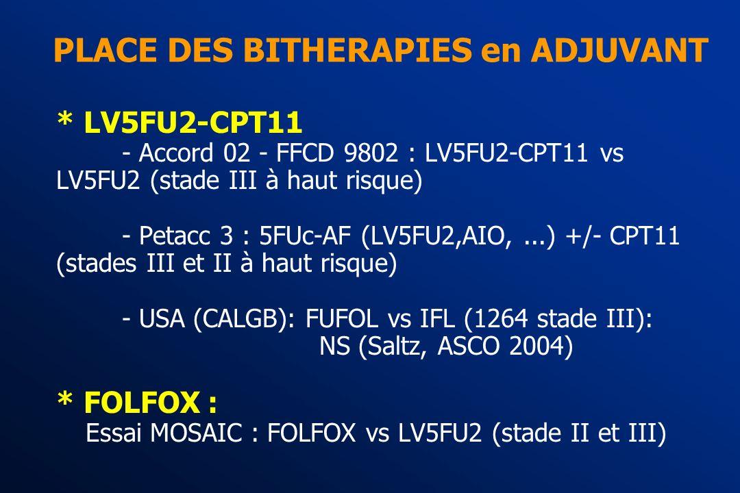 ASCO 2004 - Daprès N. Wolmark et al., abstract 3508 actualisé UFT + acide folinique (24 sem.) FUFOL (Roswell Park) (24 sem.) NSABP C06 nÉvénements FU-