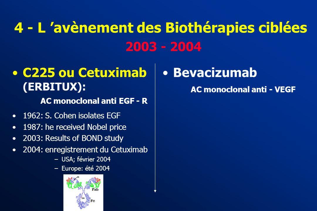 Avant traitement Après 8 mois Réponse Antitumorale Objective: dans 50% des cas avec les Bithérapies