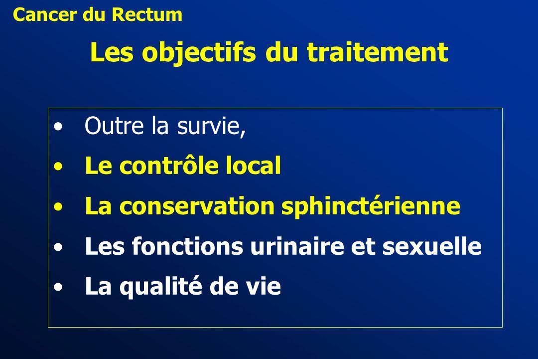 Progrès dans la prise en charge en France (Calvados-Côte d Or; 1978-1993)* augmentation du taux de résection: de 66 à 80 % augmentation du taux de sta