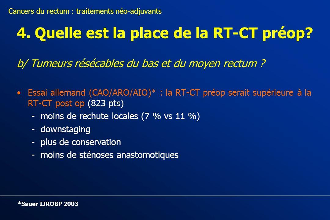 4. Quelle est la place de la RT-CT préop ? a. Tumeurs localement avancées, fixées et/ou M+ option logique : jusqu'à 50 % de RC ou R majeure Cancers du