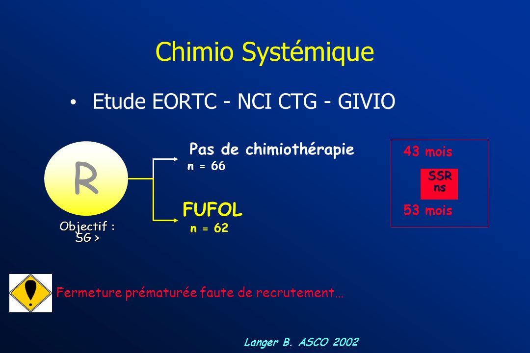 Chimio Systémique Etude FFCD 9002 - ACHBTH - AURC R Pas de chimiothérapie n = 82 FUFOL n = 81 Objectif : Récidive moins 20% 1990 - 2001 Portier G. ASC