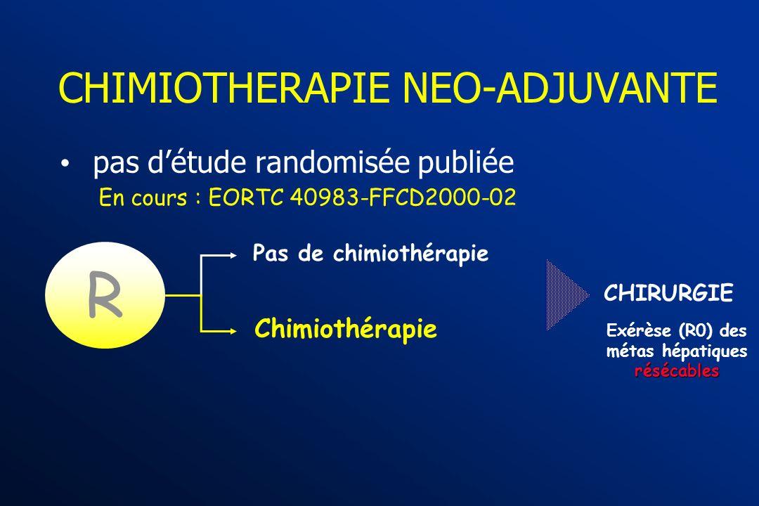Chimio Systémique Etude EORTC - NCI CTG - GIVIO R Pas de chimiothérapie n = 66 FUFOL n = 62 Objectif : SG > Langer B. ASCO 2002 43 mois 53 mois SSRns