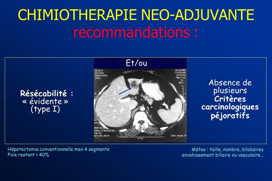 CHIMIOTHERAPIE NEO-ADJUVANTE pas détude randomisée publiée CHIRURGIE R Pas de chimiothérapie Chimiothérapie Exérèse (R0) des métas hépatiquesrésécable