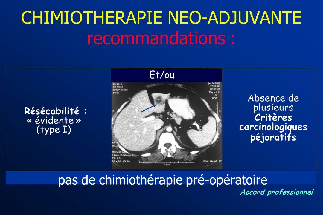 CHIMIOTHERAPIE NEO-ADJUVANTE recommandations : Résécabilité : « évidente » (type I) Absence de plusieurs Critères carcinologiques péjoratifs Et/ou Hép