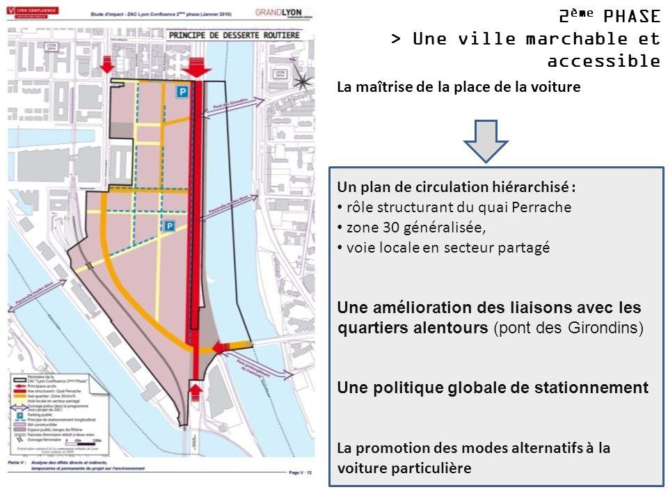 La maîtrise de la place de la voiture Un plan de circulation hiérarchisé : rôle structurant du quai Perrache zone 30 généralisée, voie locale en secte