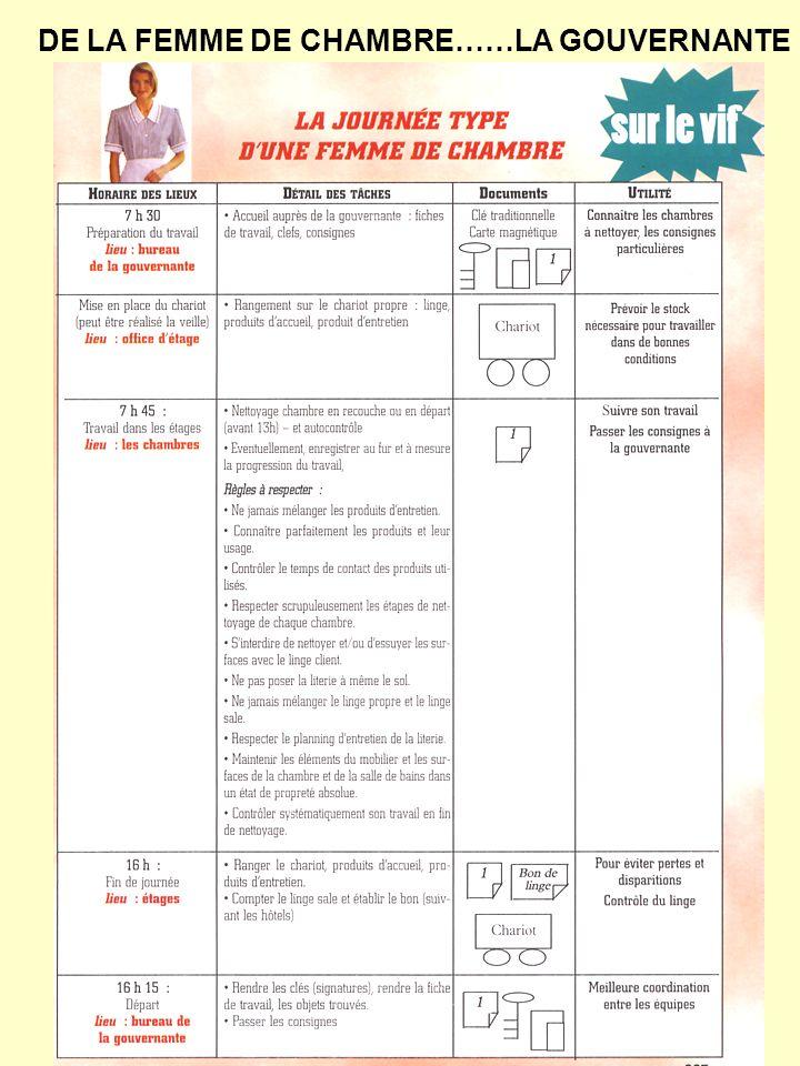 DE LA FEMME DE CHAMBRE……LA GOUVERNANTE