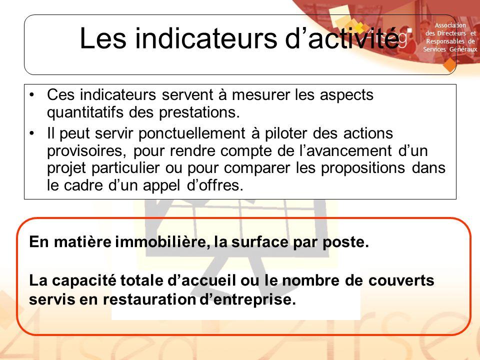 Association des Directeurs et Responsables de Services Généraux Les indicateurs dactivité Ces indicateurs servent à mesurer les aspects quantitatifs d