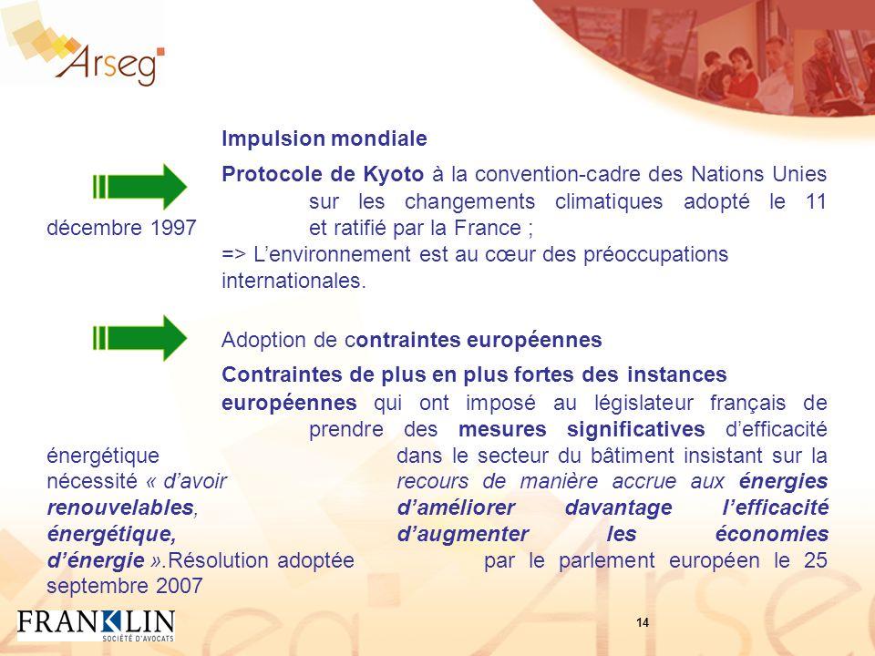 Impulsion mondiale Protocole de Kyoto à la convention-cadre des Nations Unies sur les changements climatiques adopté le 11 décembre 1997 et ratifié par la France ; => Lenvironnement est au cœur des préoccupations internationales.