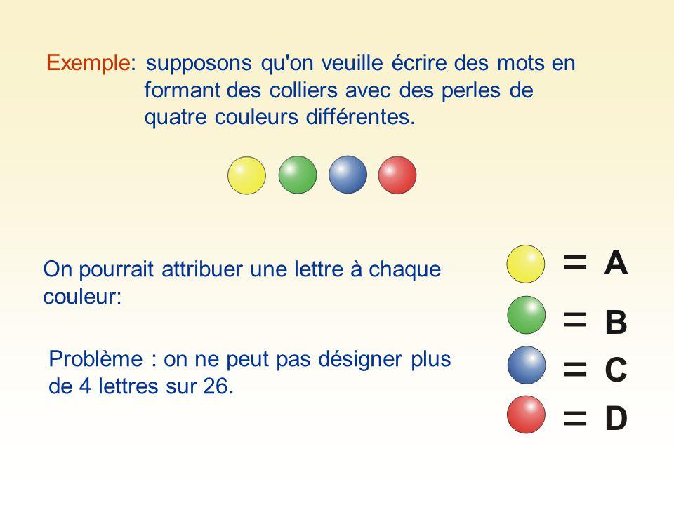 Exemple: supposons qu'on veuille écrire des mots en formant des colliers avec des perles de quatre couleurs différentes. Problème : on ne peut pas dés