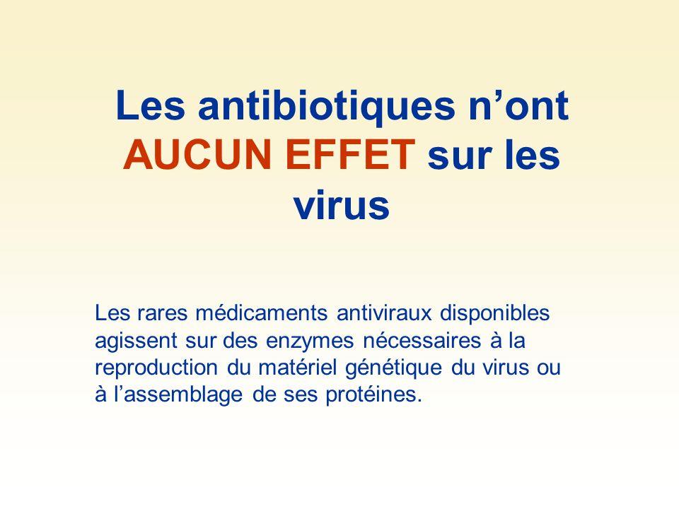 Les antibiotiques nont AUCUN EFFET sur les virus Les rares médicaments antiviraux disponibles agissent sur des enzymes nécessaires à la reproduction d