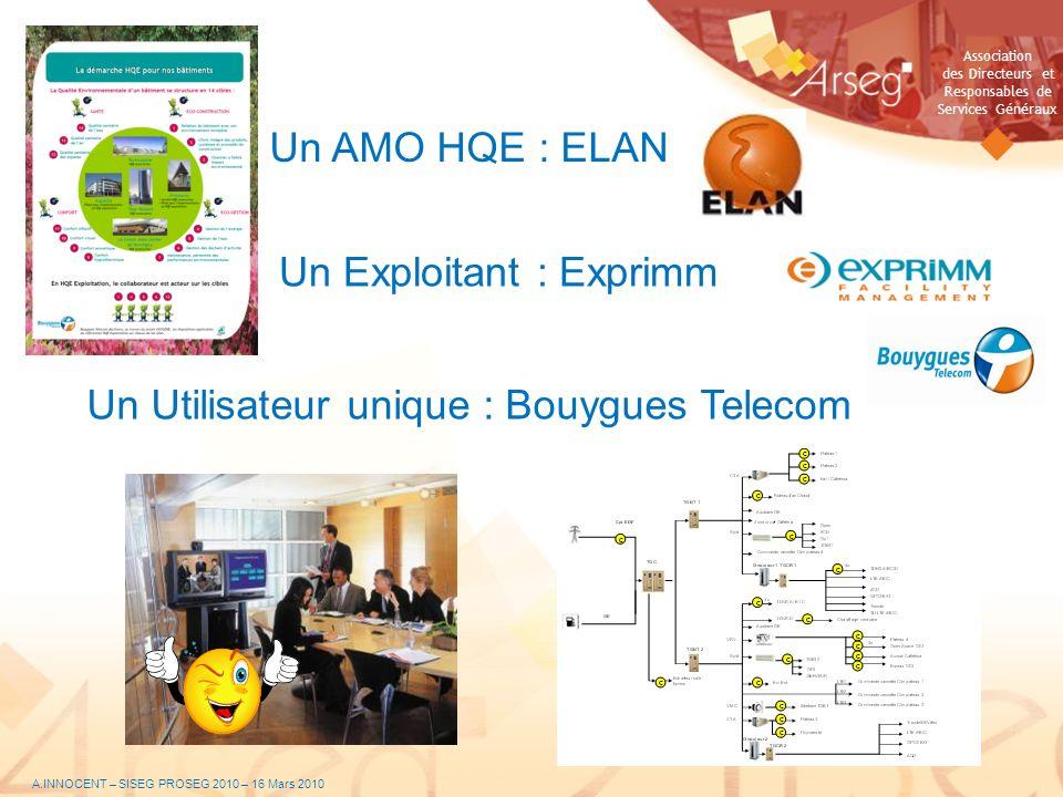 Association des Directeurs et Responsables de Services Généraux Un AMO HQE : ELAN Un Exploitant : Exprimm Un Utilisateur unique : Bouygues Telecom A.I