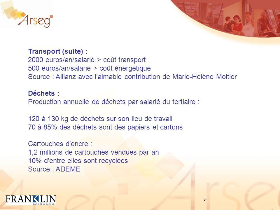 Transport (suite) : 2000 euros/an/salarié > coût transport 500 euros/an/salarié > coût énergétique Source : Allianz avec laimable contribution de Mari