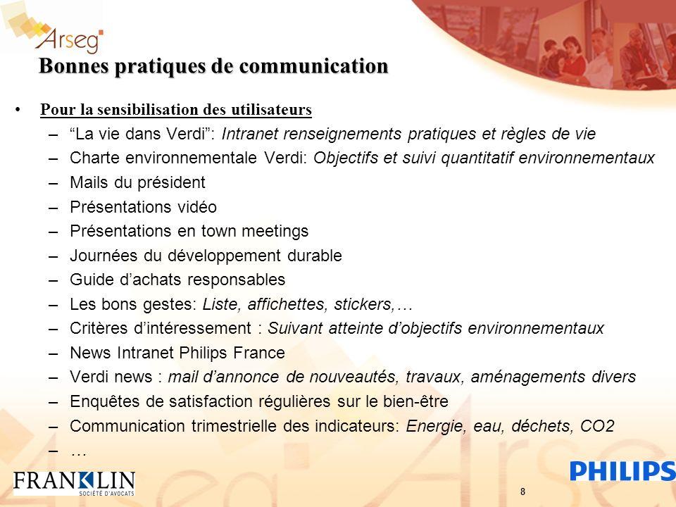 Bonnes pratiques de communication Pour la sensibilisation des utilisateurs –La vie dans Verdi: Intranet renseignements pratiques et règles de vie –Cha