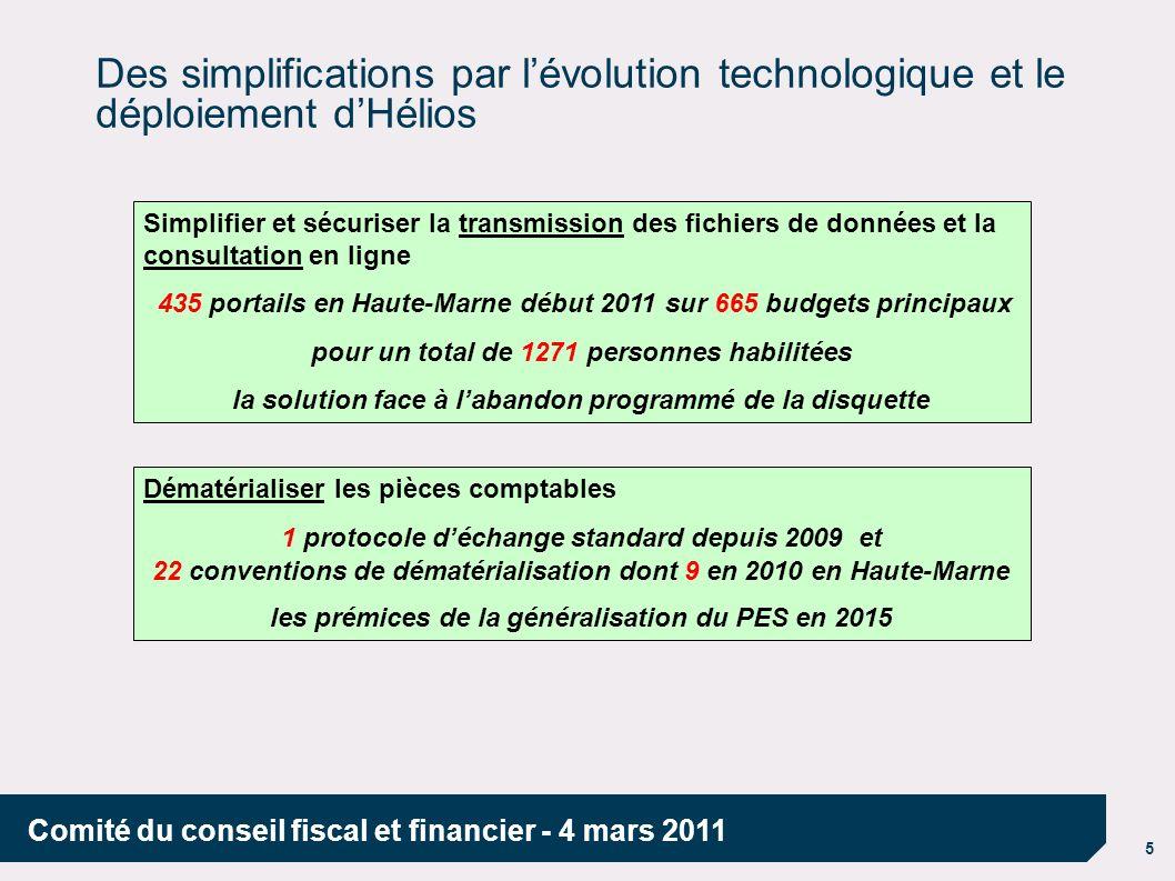 5 Comité du conseil fiscal et financier - 4 mars 2011 Des simplifications par lévolution technologique et le déploiement dHélios Simplifier et sécuris