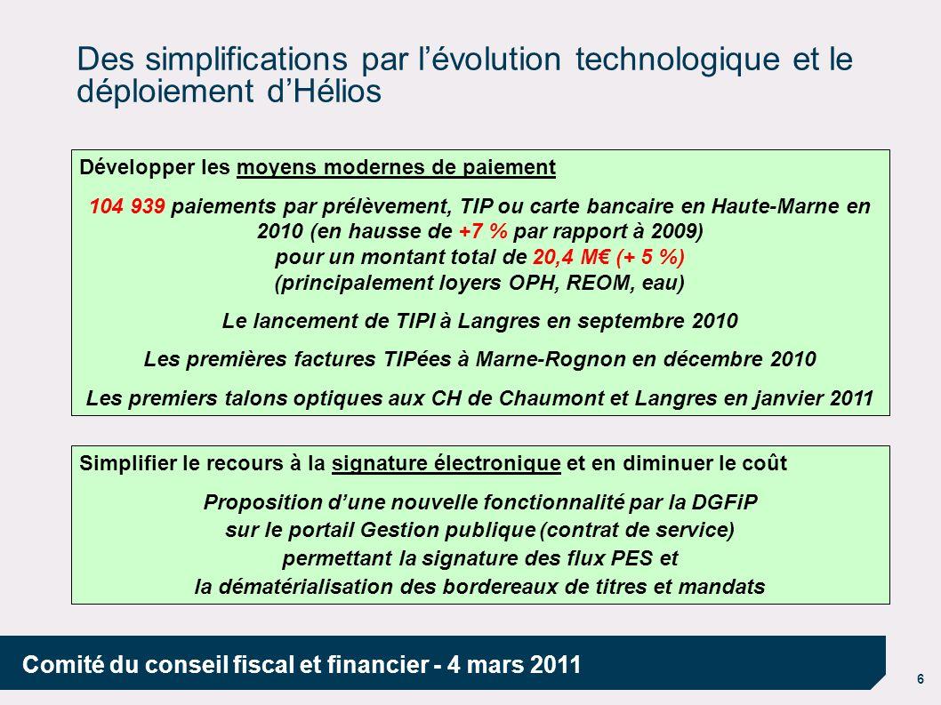 6 Comité du conseil fiscal et financier - 4 mars 2011 Des simplifications par lévolution technologique et le déploiement dHélios Développer les moyens modernes de paiement 104 939 paiements par prélèvement, TIP ou carte bancaire en Haute-Marne en 2010 (en hausse de +7 % par rapport à 2009) pour un montant total de 20,4 M (+ 5 %) (principalement loyers OPH, REOM, eau) Le lancement de TIPI à Langres en septembre 2010 Les premières factures TIPées à Marne-Rognon en décembre 2010 Les premiers talons optiques aux CH de Chaumont et Langres en janvier 2011 Simplifier le recours à la signature électronique et en diminuer le coût Proposition dune nouvelle fonctionnalité par la DGFiP sur le portail Gestion publique (contrat de service) permettant la signature des flux PES et la dématérialisation des bordereaux de titres et mandats