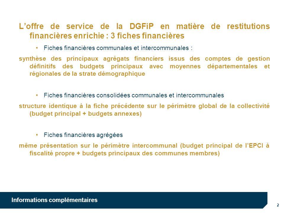 2 Informations complémentaires Loffre de service de la DGFiP en matière de restitutions financières enrichie : 3 fiches financières Fiches financières