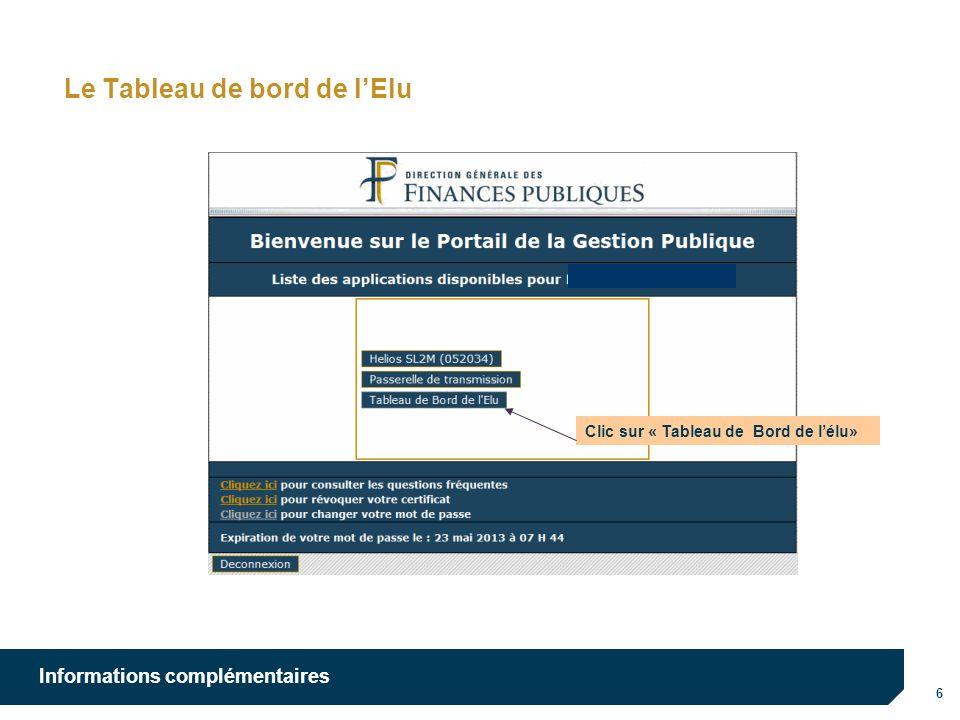 6 Informations complémentaires Le Tableau de bord de lElu Clic sur « Tableau de Bord de lélu»