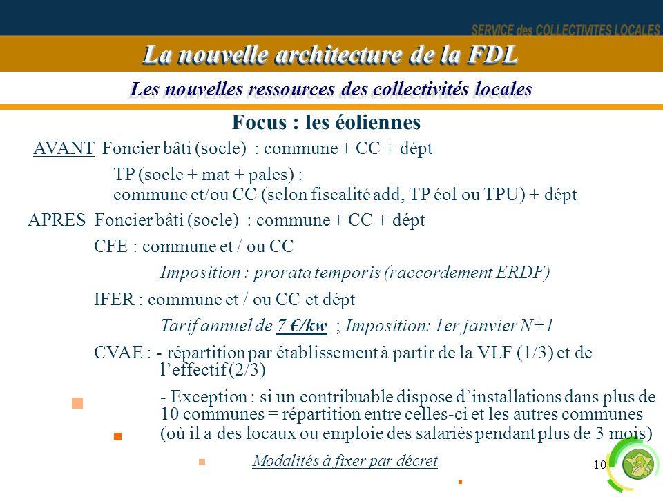 10 Les nouvelles ressources des collectivités locales La nouvelle architecture de la FDL Focus : les éoliennes AVANT Foncier bâti (socle) : commune +