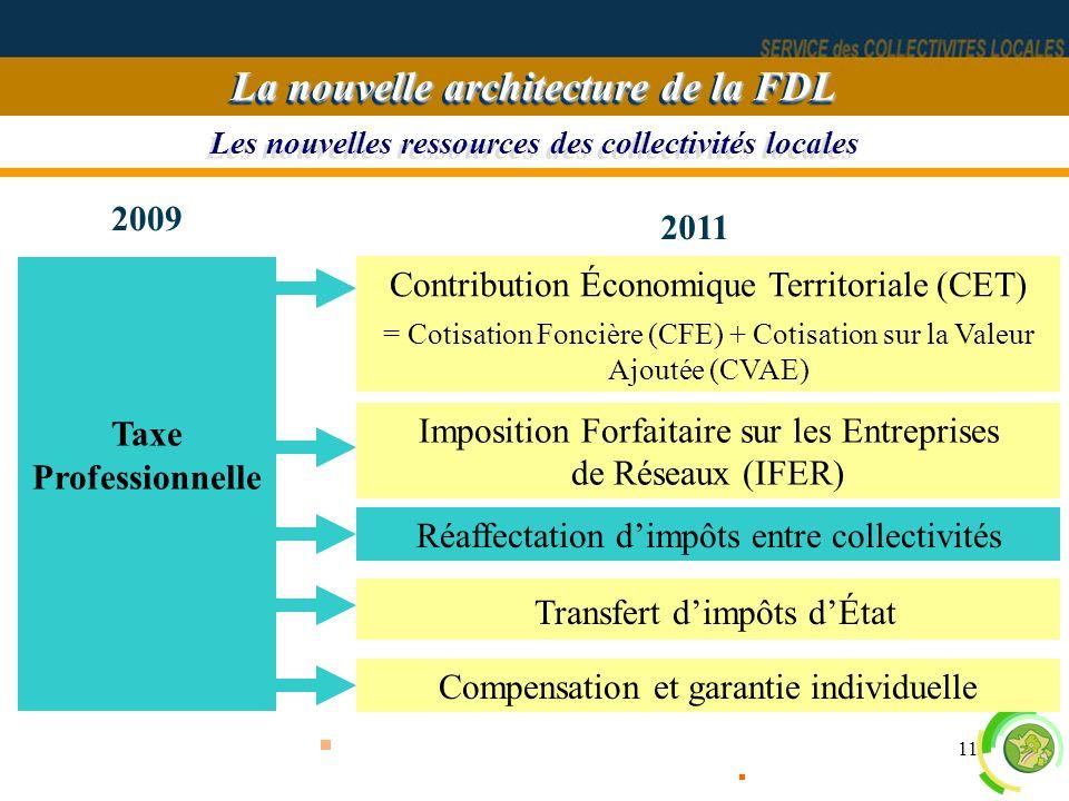 11 Les nouvelles ressources des collectivités locales La nouvelle architecture de la FDL Imposition Forfaitaire sur les Entreprises de Réseaux (IFER)