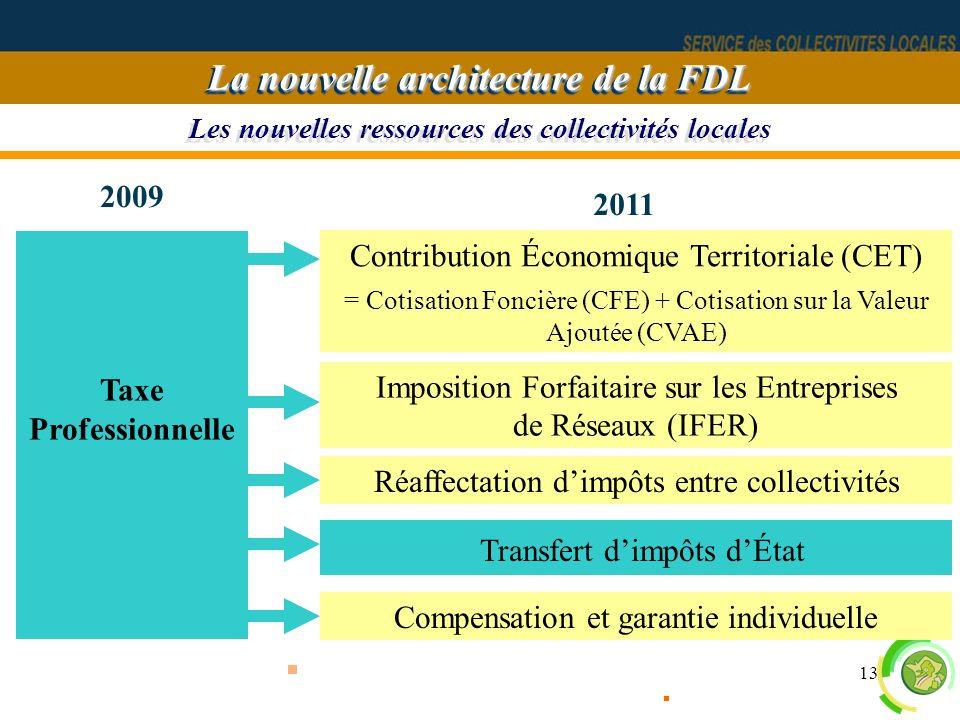 13 Les nouvelles ressources des collectivités locales La nouvelle architecture de la FDL Imposition Forfaitaire sur les Entreprises de Réseaux (IFER)