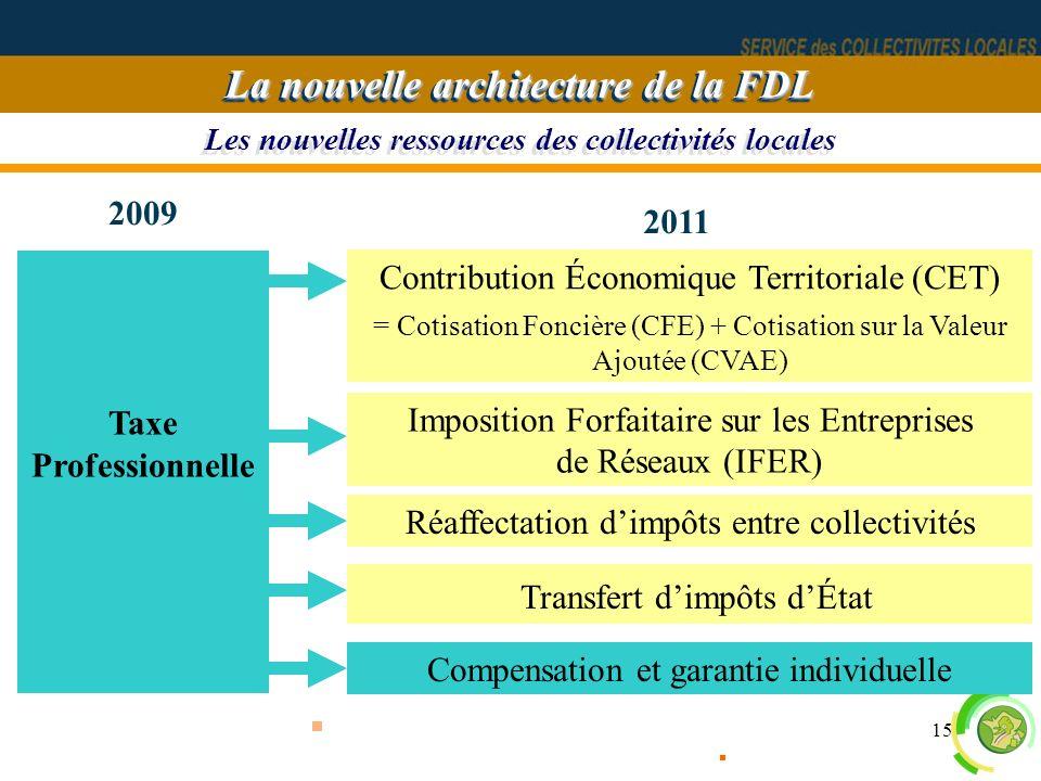 15 Les nouvelles ressources des collectivités locales La nouvelle architecture de la FDL Imposition Forfaitaire sur les Entreprises de Réseaux (IFER)