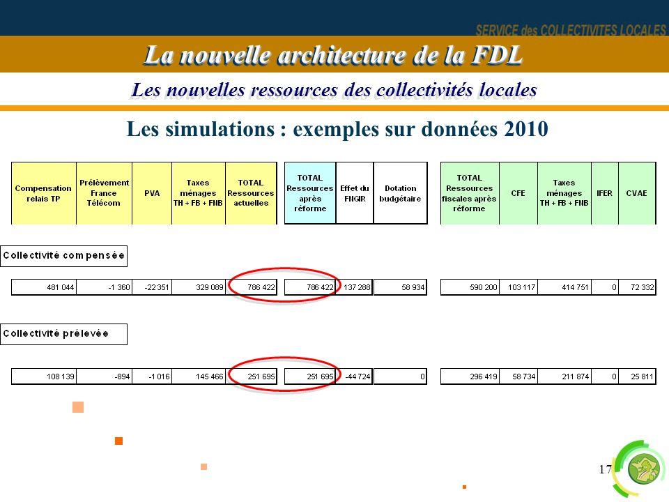 17 Les nouvelles ressources des collectivités locales La nouvelle architecture de la FDL Les simulations : exemples sur données 2010