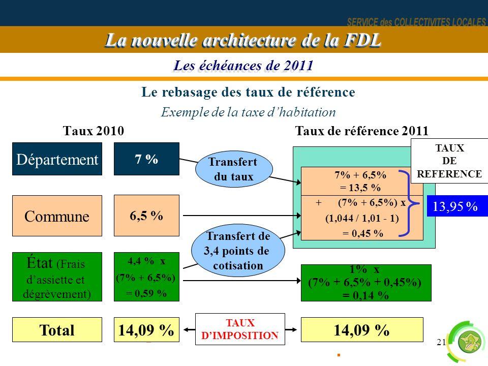 21 Les échéances de 2011 La nouvelle architecture de la FDL Le rebasage des taux de référence Exemple de la taxe dhabitation Total14,09 % État (Frais