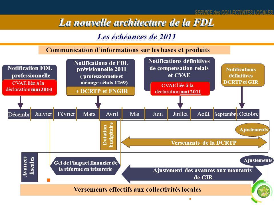 22 Les échéances de 2011 La nouvelle architecture de la FDL Communication dinformations sur les bases et produits Décembre JanvierFévrierMarsAvrilMaiJ