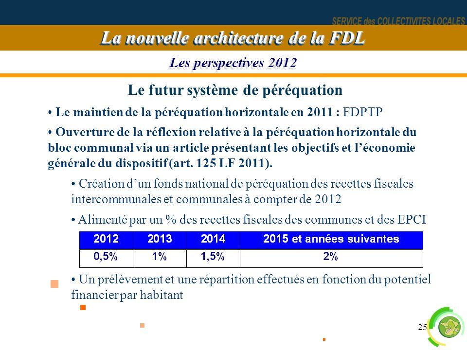 25 Les perspectives 2012 La nouvelle architecture de la FDL Le maintien de la péréquation horizontale en 2011 : FDPTP Ouverture de la réflexion relati