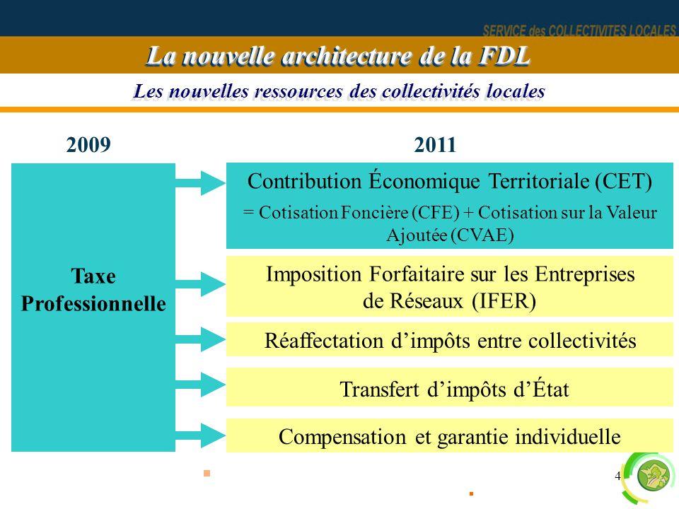 4 Les nouvelles ressources des collectivités locales La nouvelle architecture de la FDL Imposition Forfaitaire sur les Entreprises de Réseaux (IFER) R