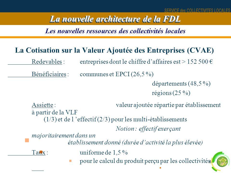 6 Les nouvelles ressources des collectivités locales La nouvelle architecture de la FDL La Cotisation sur la Valeur Ajoutée des Entreprises (CVAE) Red