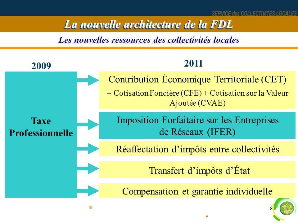 8 Les nouvelles ressources des collectivités locales La nouvelle architecture de la FDL Imposition Forfaitaire sur les Entreprises de Réseaux (IFER) R