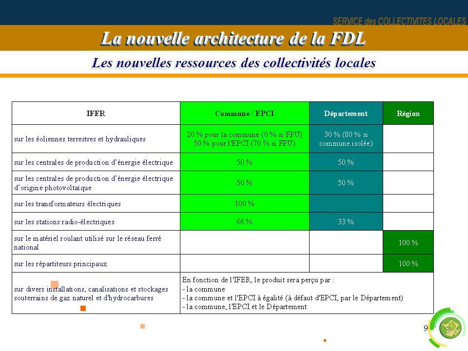 9 Les nouvelles ressources des collectivités locales La nouvelle architecture de la FDL
