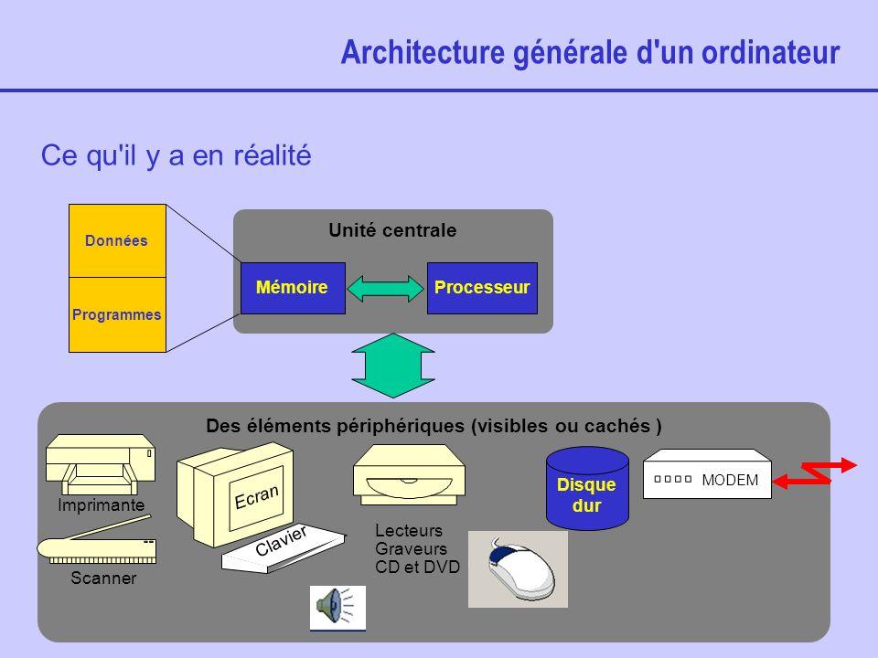 EB/2004 9 Architecture générale d'un ordinateur Ce que l'on voit