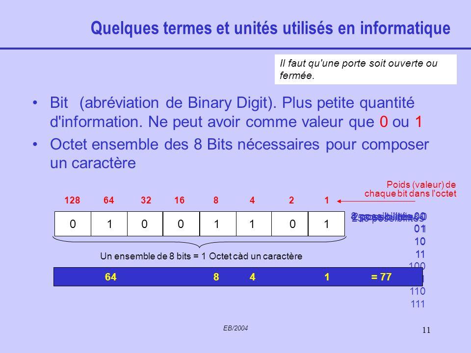 EB/2004 10 Architecture générale d'un ordinateur Ce qu'il y a en réalité Unité centrale MémoireProcesseur Des éléments périphériques (visibles ou cach