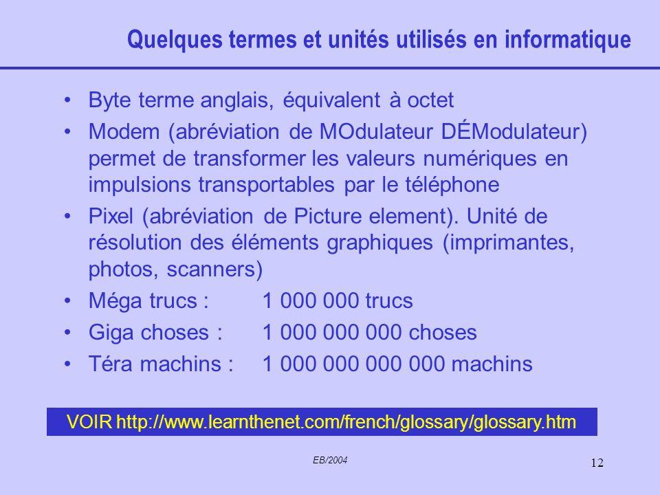 EB/2004 11 8 possibilités 00 01 10 11 100 101 110 111 101 2 possibilités : 0 1 1 01 4 possibilités 00 01 10 11 01 Quelques termes et unités utilisés e