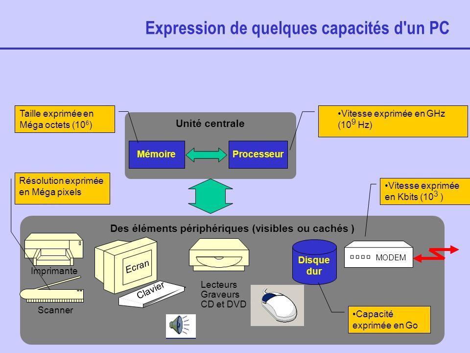 EB/2004 12 Quelques termes et unités utilisés en informatique Byte terme anglais, équivalent à octet Modem (abréviation de MOdulateur DÉModulateur) pe