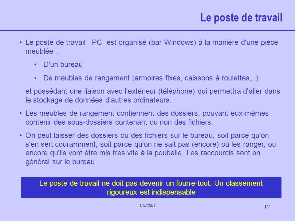 EB/2004 16 Le poste de travail Globalement les éléments de stockage du PC, –Disque dur, –Diskette –CD / DVD –Réseau le contenu de ces éléments. Essent