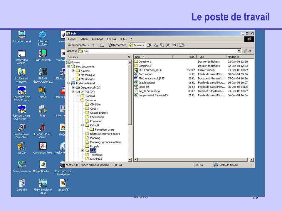 EB/2004 18 Le poste de travail Dossier Fichier Bureauécran ArmoireDisque(s) dur(s) Caisson mobilesCD/DVD Disquettes etc. (Attention les disques, pas l
