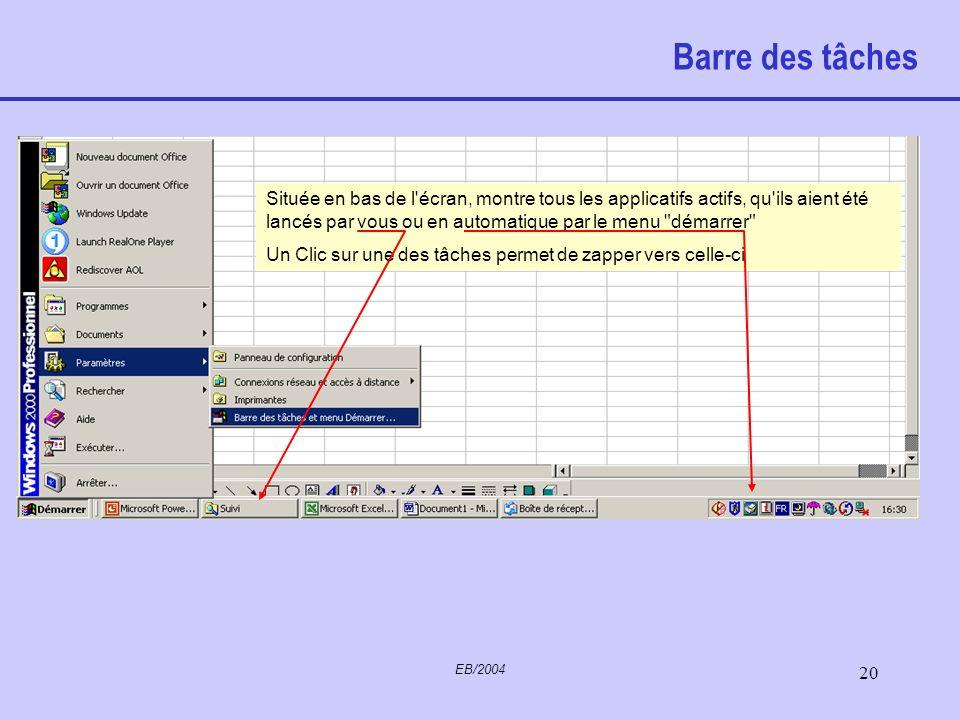 EB/2004 19 Le poste de travail