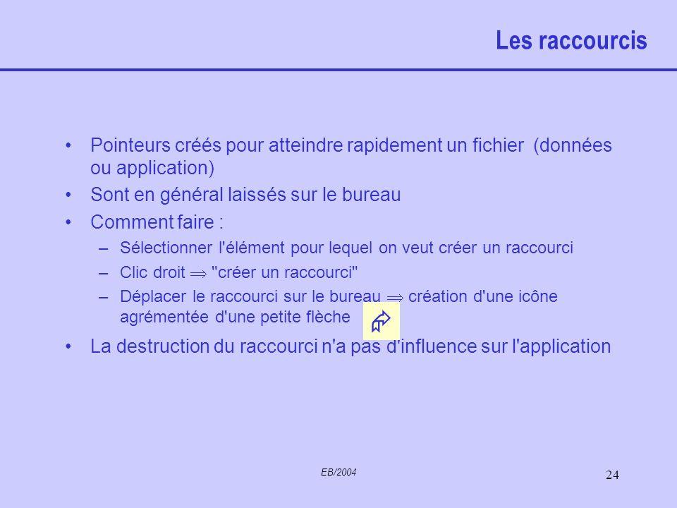 EB/2004 23 Les boutons dans les coins Dans une application (Word Excel,..) : Ferme l'application (équivalent quitter) et tous les fichiers ouverts par