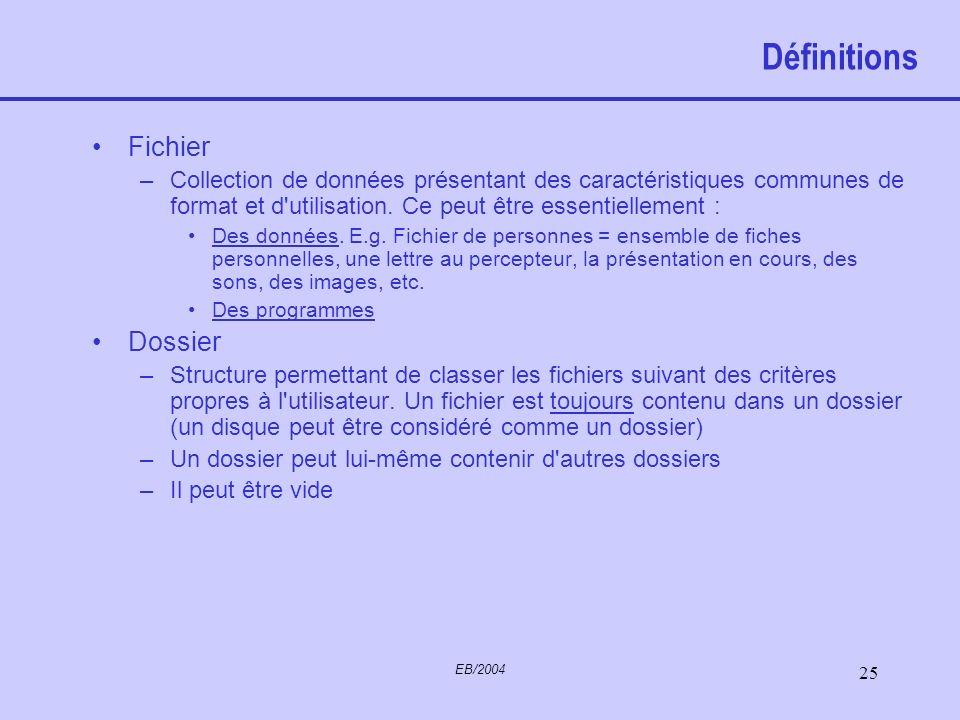 EB/2004 24 Les raccourcis Pointeurs créés pour atteindre rapidement un fichier (données ou application) Sont en général laissés sur le bureau Comment