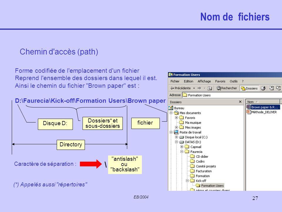 EB/2004 26 Définitions Nom de fichier –Un fichier ou un dossier a toujours un nom e.g.